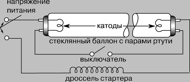 устройство электроприбора