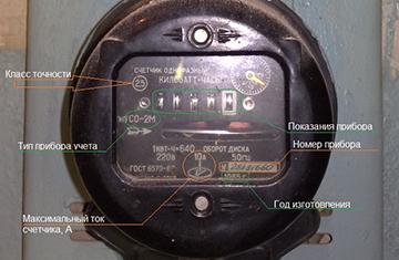 Изображение - Какой срок службы электросчетчика в квартире zamena-elektroschetchika-tehnicheskie-i-pravovyie-aspektyi-1