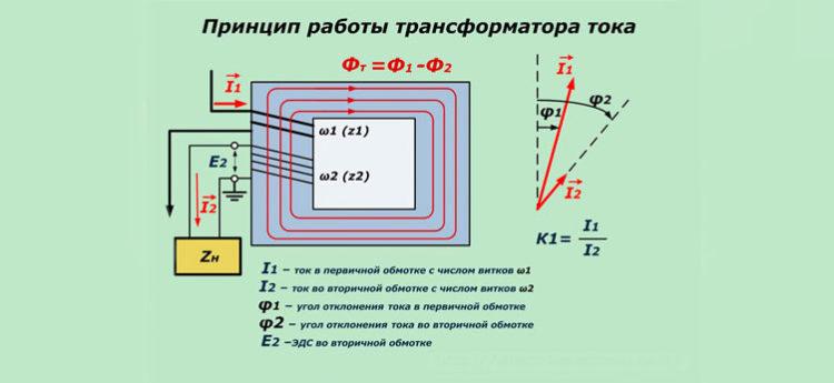 принцип трансформации тока