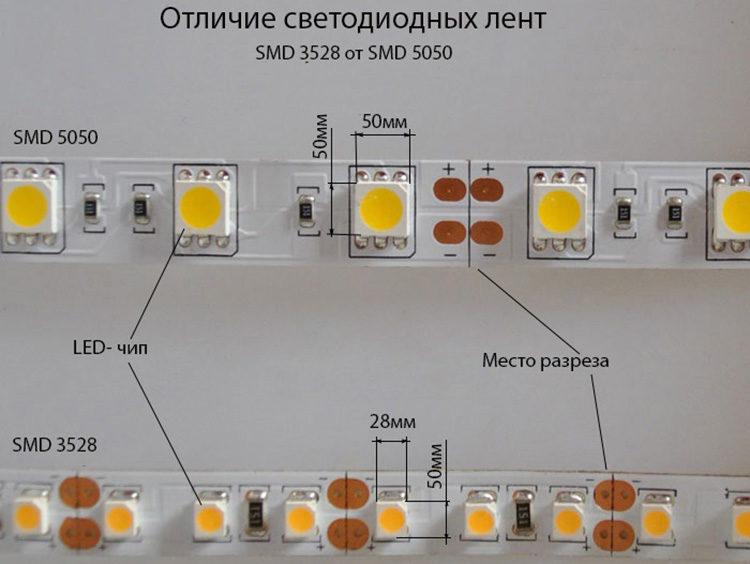 различие лент светодиодных