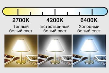 уровень и цвет света в кельвинах