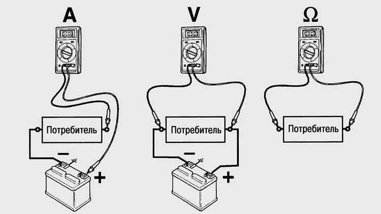 как измерить электрический ток