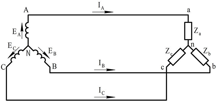 нагрузка фаз в трехпроводной цепи трехфазного тока