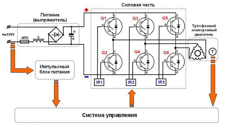 трехфазный двигатель