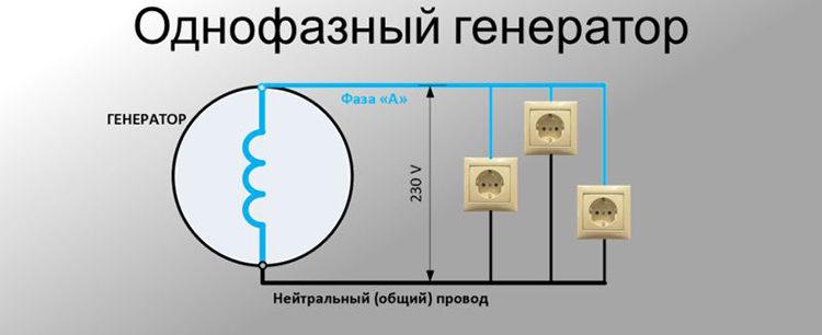 генератор однофазный