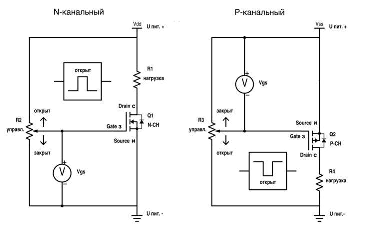 MOSFET в ключевом режиме