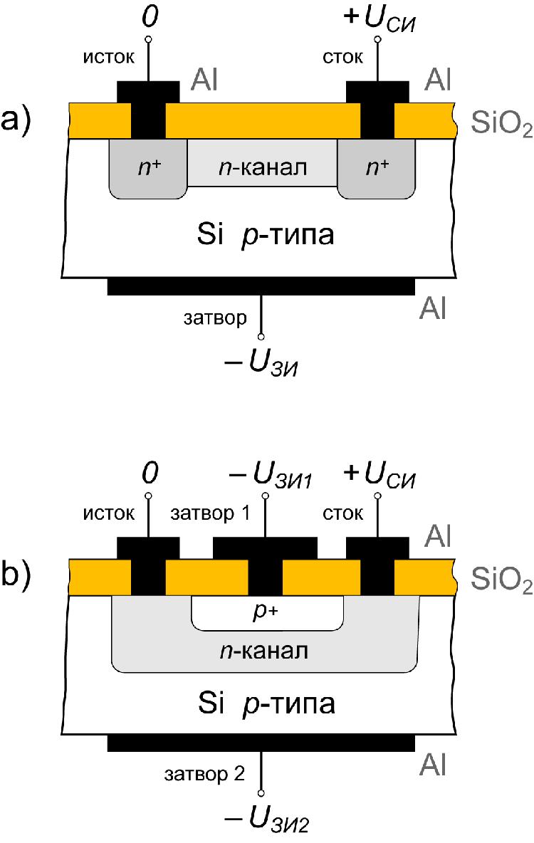 конструкция полевого транзистора