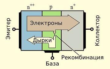 схема транзистора