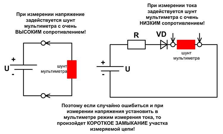 замещение мультиметра при измерении напряжения и тока