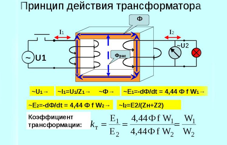 принципы работы трансформатора